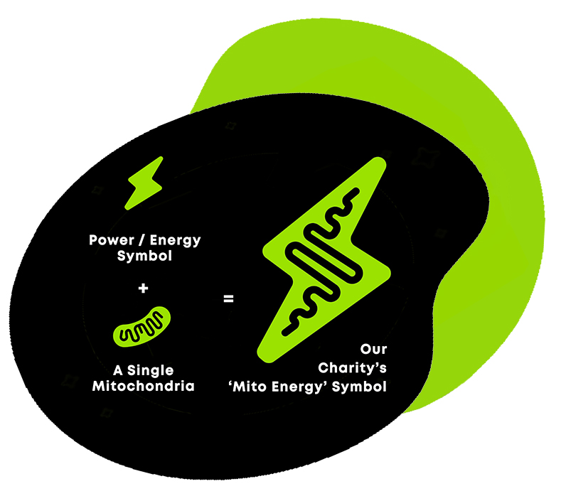 Mitochondria and power creating the My Mito Mission logo