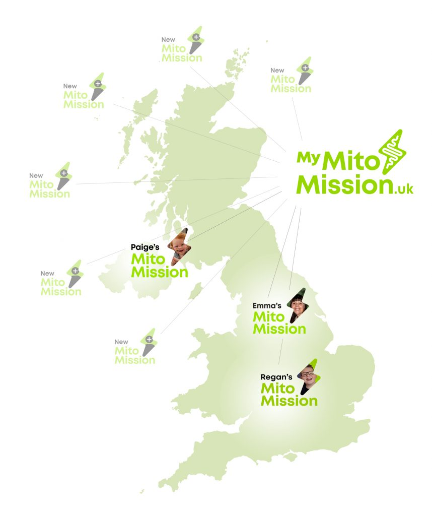 UK missions for mitochondrial disease